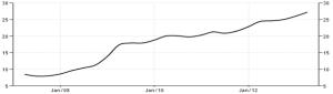 blog_(first_graph)