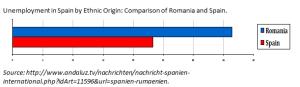 blog_(second_graph)
